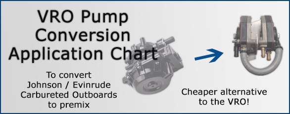 VRO Replacement Pump Application Chart